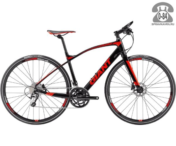 Велосипед Джайнт (Giant) FastRoad SLR 1 (2017)