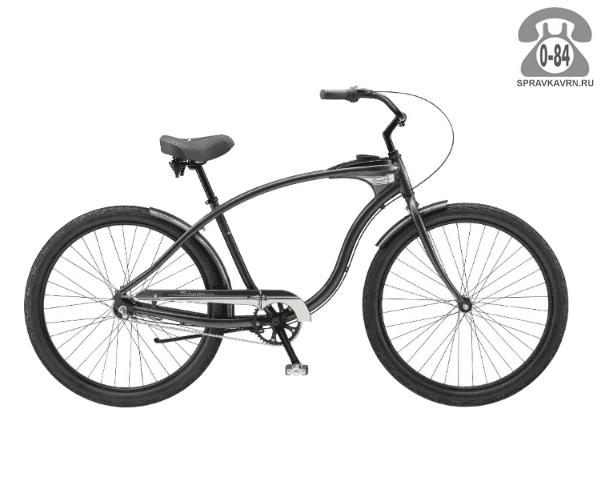 Велосипед Швин (Schwinn) HORNET (2017)