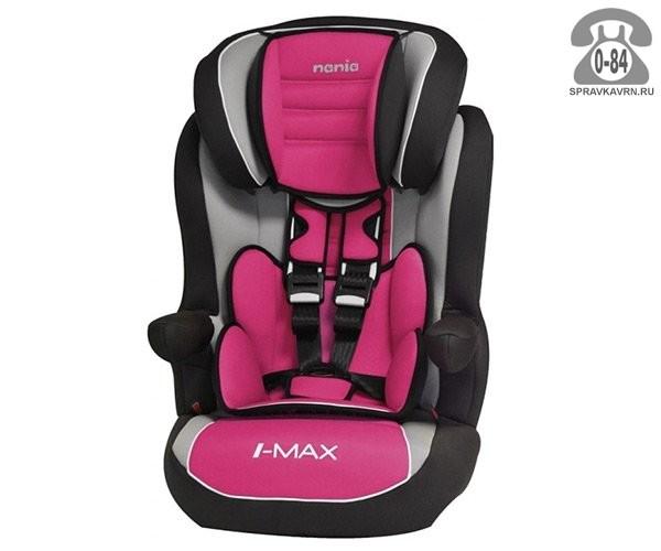 Детское автокресло Наниа (Nania) I-Max SP Luxe Isofix до 36 кг