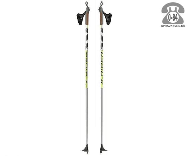 Палки лыжные Эс-Ти-Си (STC) CYBER 175