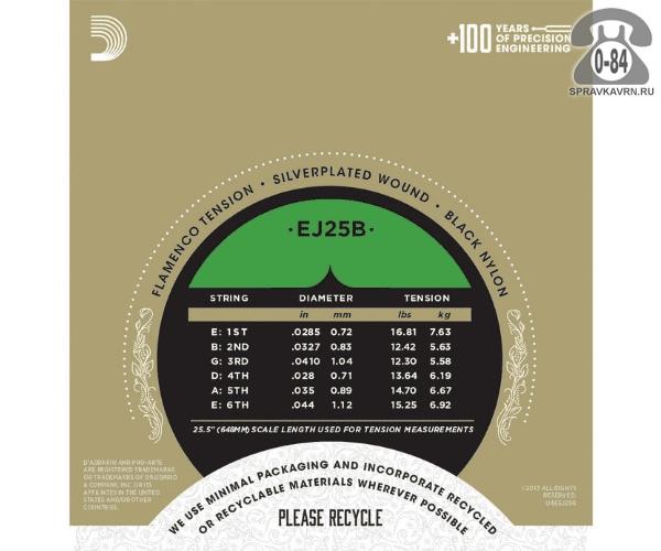 Струны для классической гитары Даддарио (Daddario) EJ-25B Composite натяжение medium (среднее)