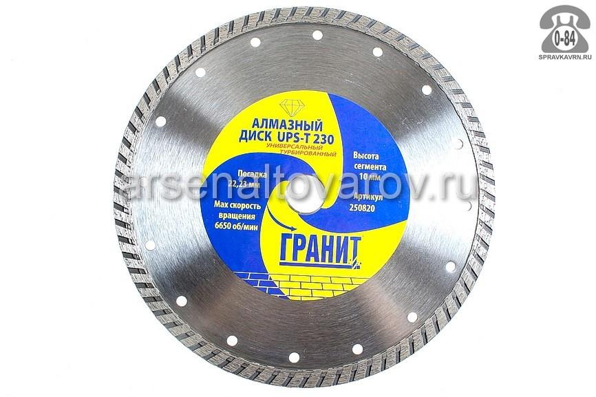 Круг отрезной Гранит 1.8мм диаметр 230мм для армированный бетон + кирпич