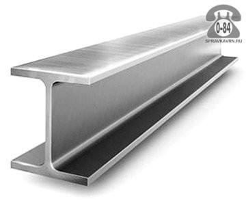 Балка металлическая двутавровая стальная 10