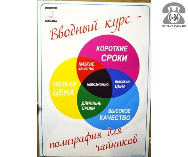 Плакат A4 полноцветная печать разработка дизайна изготовление на заказ