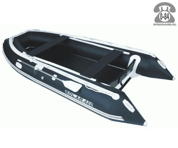 Лодка надувная Солар (Solar) Солар-420 JET