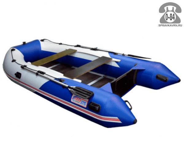 самые хорошие лодки из пвх под мотор каталог и цены